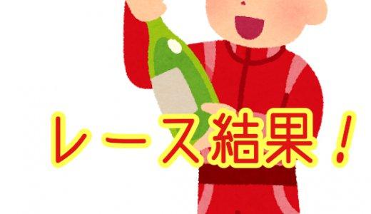 9/1 トレッサ横浜 特別戦 結果表